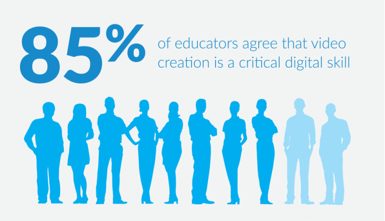 """Permalink to: """"What are educators saying about the impact of video creation in their classrooms?"""""""