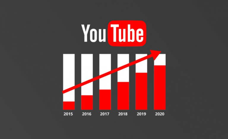 """Permalink to: """"YouTube's 2019 revenue — what does it mean for marketers?"""""""